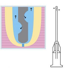Cannule d'irrigazione 2 bocche Ø 0.3mmx25mm (x25)